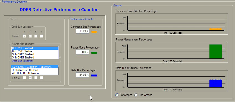 DDR3 Detective Performance Counters with Text