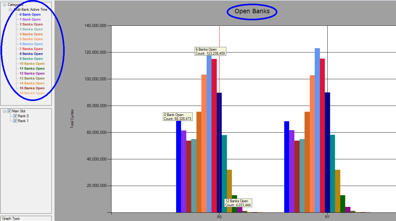 DDR4 Detective Open Bank Analysis